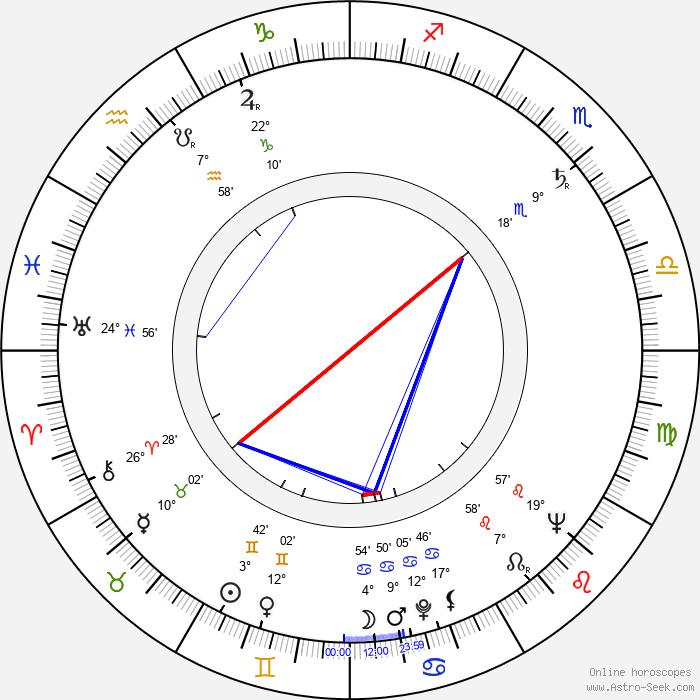 Claude Pinoteau - Birth horoscope chart