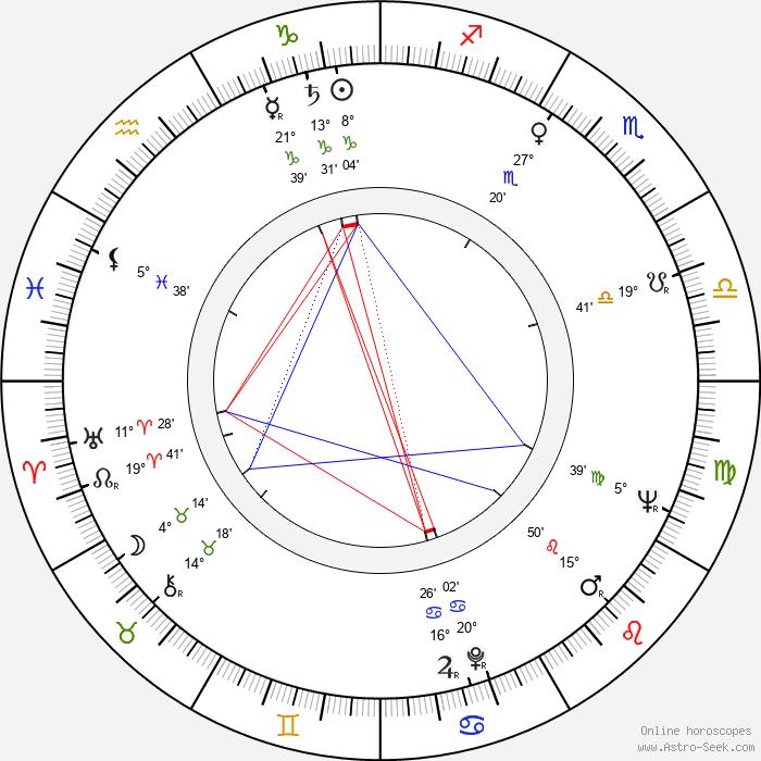 Claude Titre - Birth horoscope chart