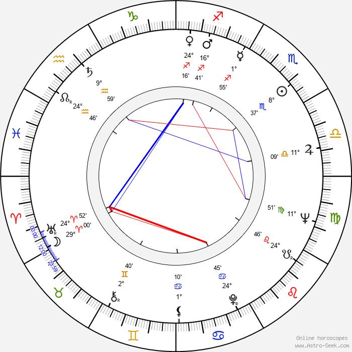 Claude Vital - Birth horoscope chart