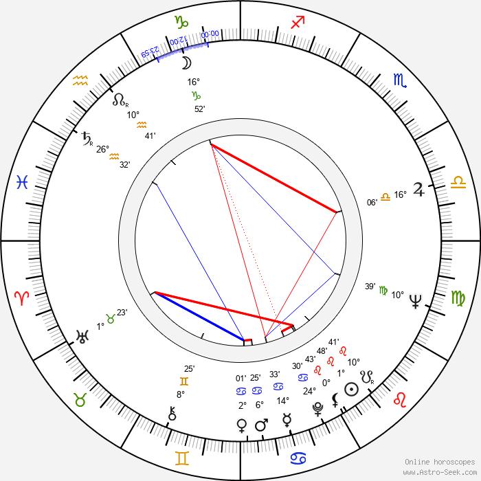 Claude Zidi - Birth horoscope chart