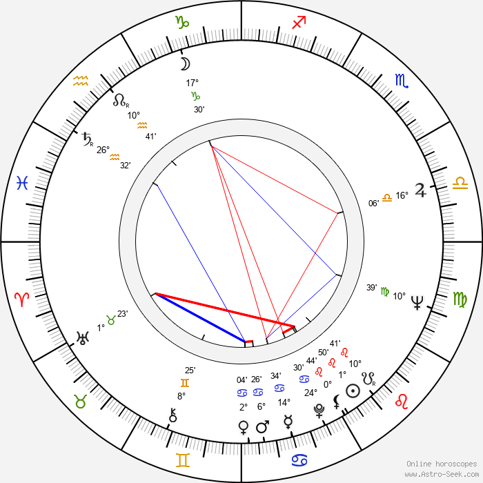 Claude Zidi - Birth horoscope chart