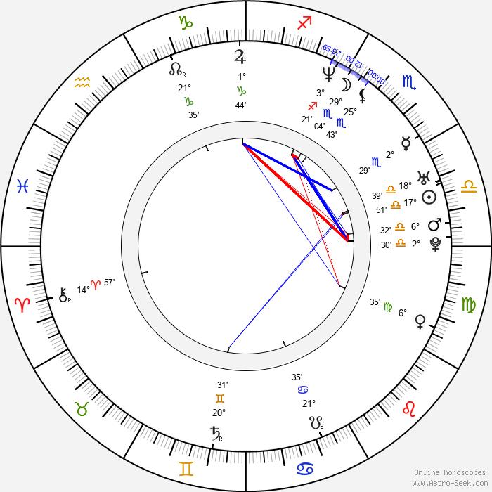 Claudia Black - Birth horoscope chart