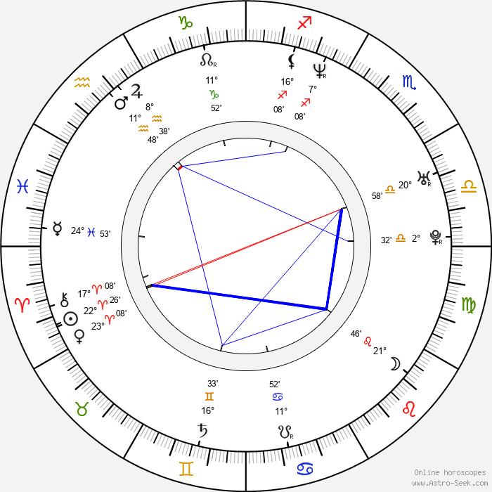 Claudia Jordan - Birth horoscope chart