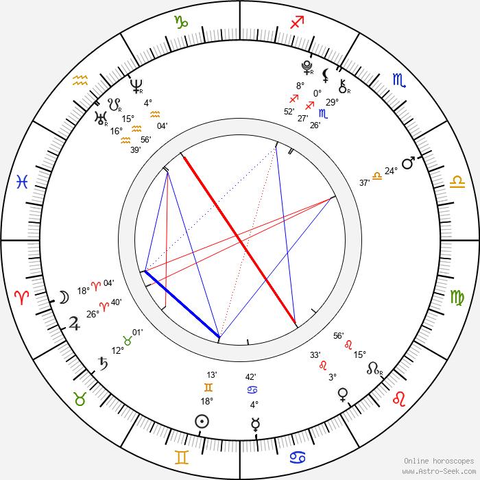 Claudia Vega - Birth horoscope chart