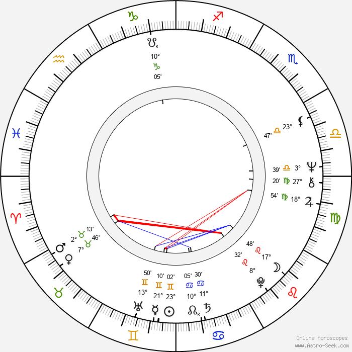 Claudine Beccarie - Birth horoscope chart