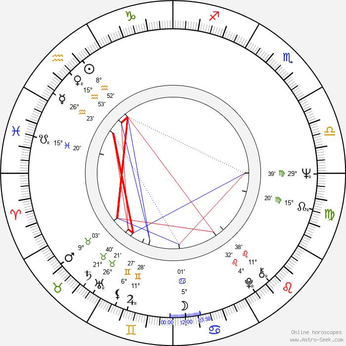 Claudine Longet - Birth horoscope chart