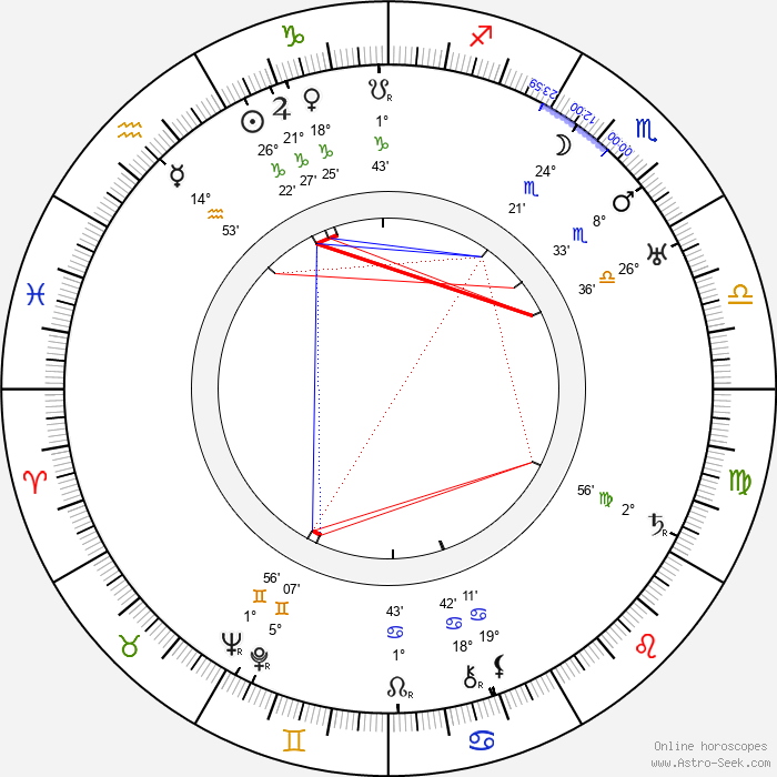 Claudine West - Birth horoscope chart
