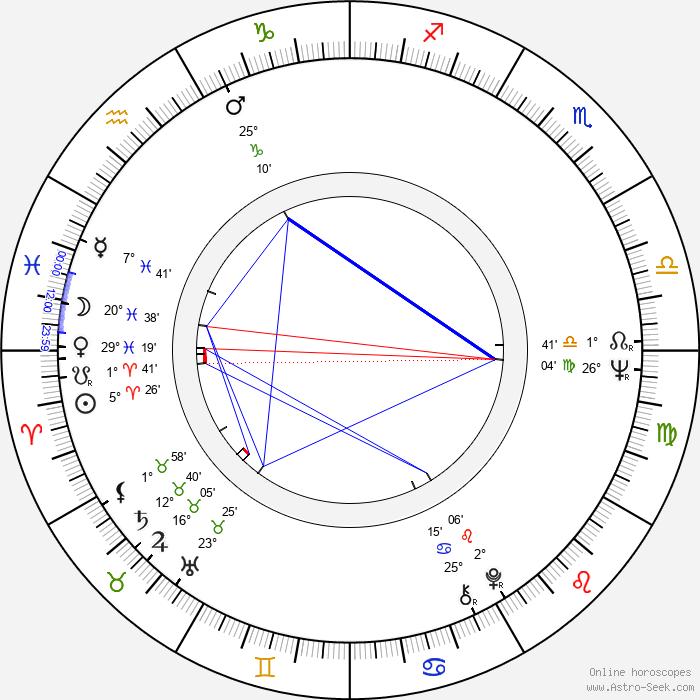 Cláudio Marzo - Birth horoscope chart