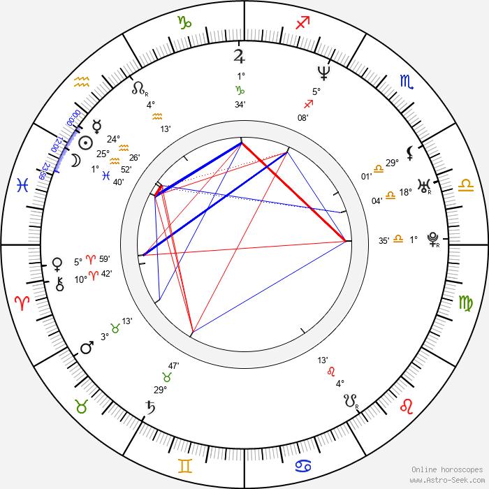Clemens Schick - Birth horoscope chart