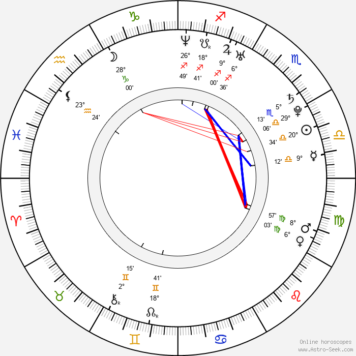 Clement Tang - Birth horoscope chart