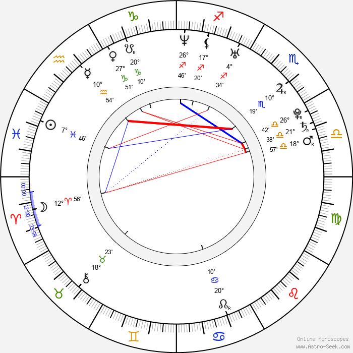 Clenet Verdi-Rose - Birth horoscope chart