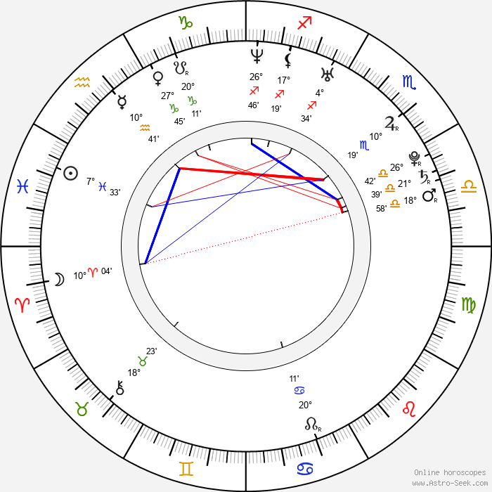 Clenet Verdi-Rose - Birth horoscope chart