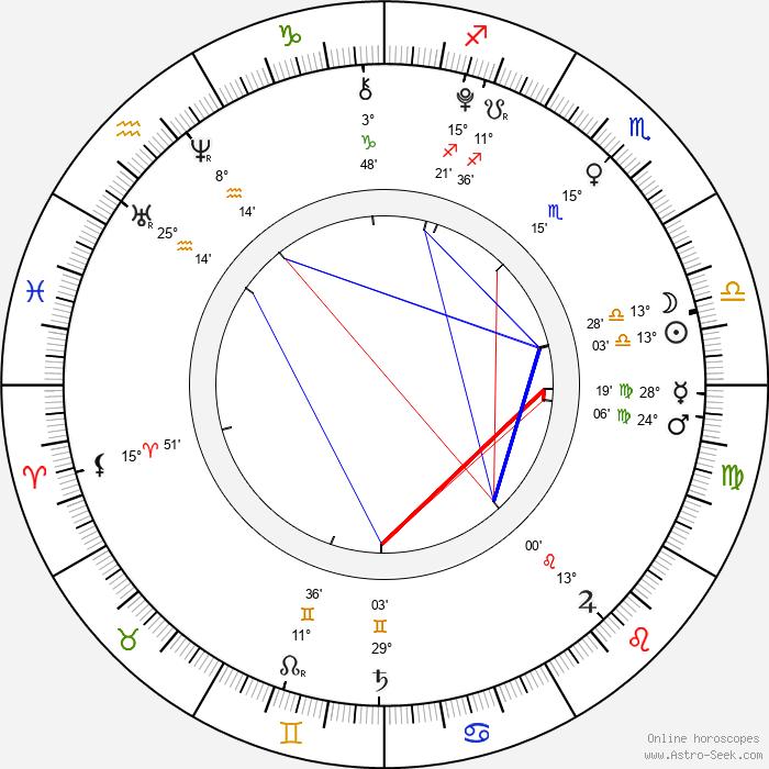 Cleopatra Stratan - Birth horoscope chart