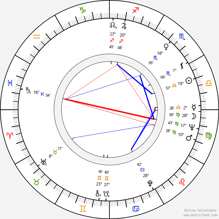 Cliff Gorman - Birth horoscope chart