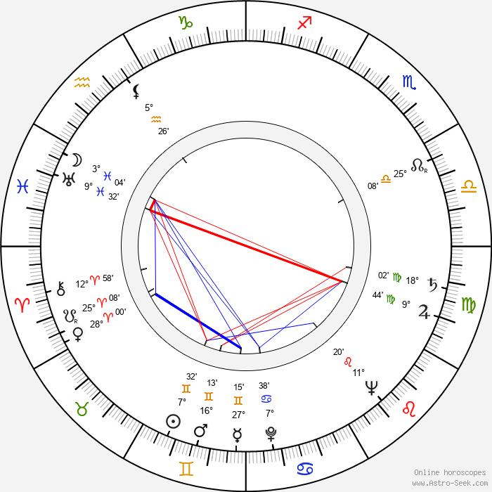 Clifton James - Birth horoscope chart