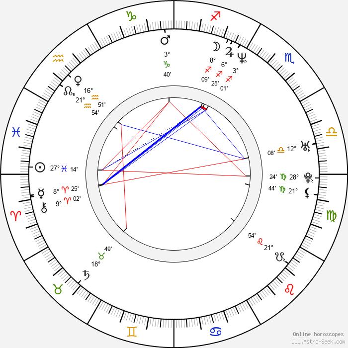 Clinton Shorter - Birth horoscope chart