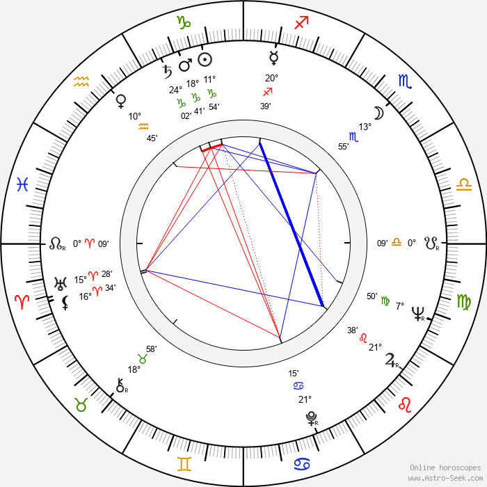 Clotilde Joano - Birth horoscope chart