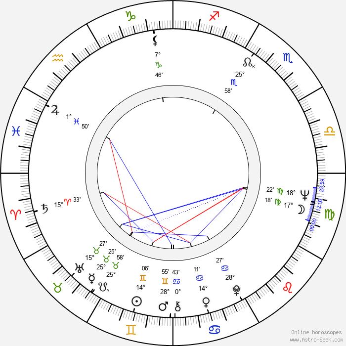 Co Prins - Birth horoscope chart