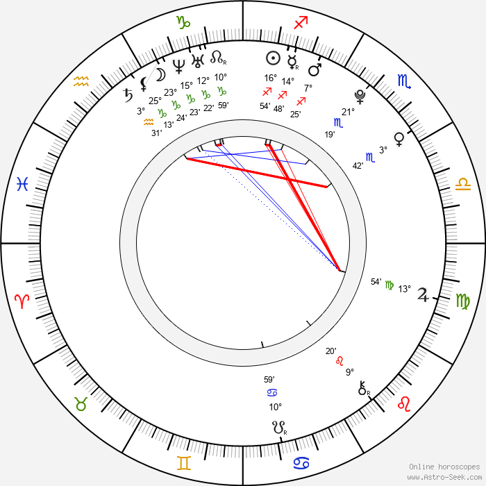 Cody Kennedy - Birth horoscope chart