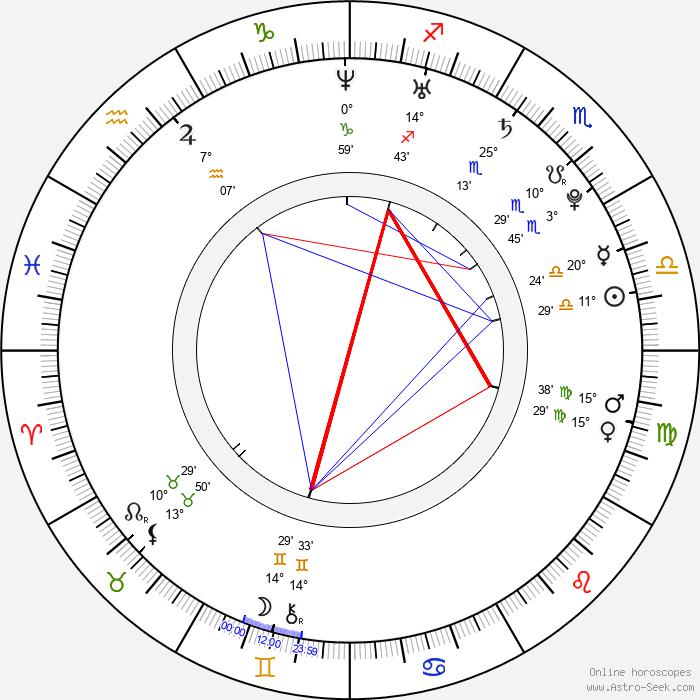 Cody McMains - Birth horoscope chart