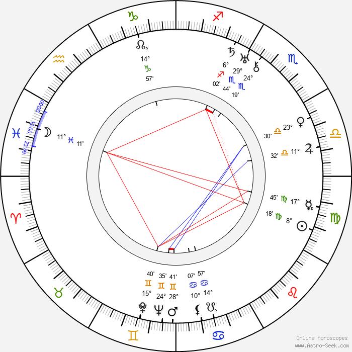 Colbert Clark - Birth horoscope chart