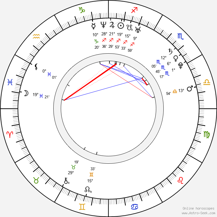 Colby Genoway - Birth horoscope chart