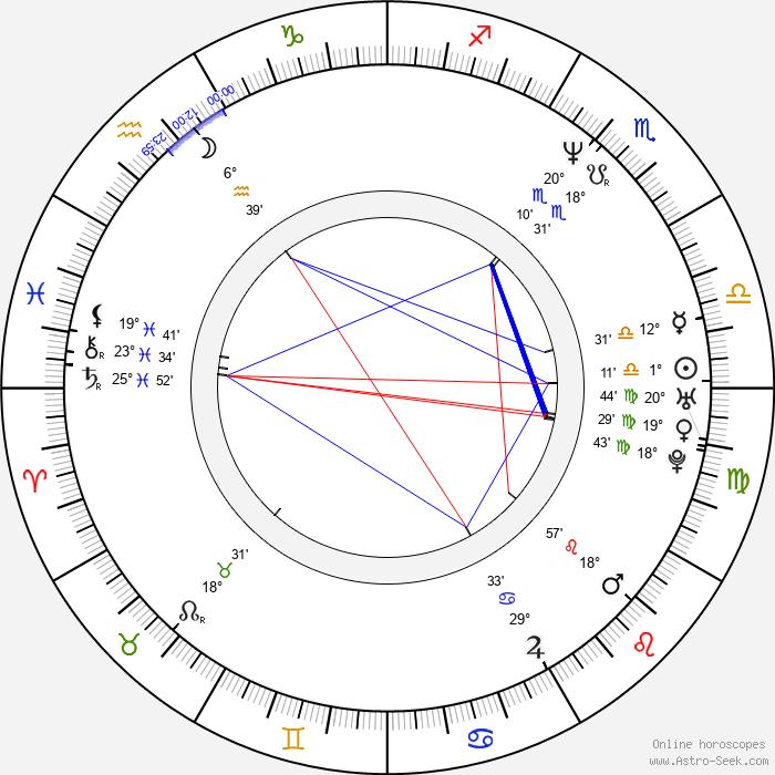 Colby Hall - Birth horoscope chart