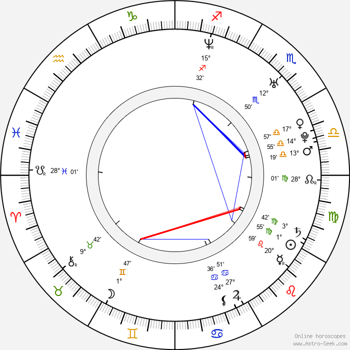 Colby Johannson - Birth horoscope chart