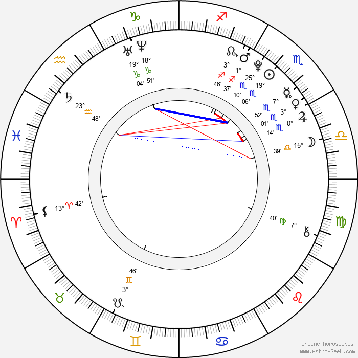 Cole Heppell - Birth horoscope chart