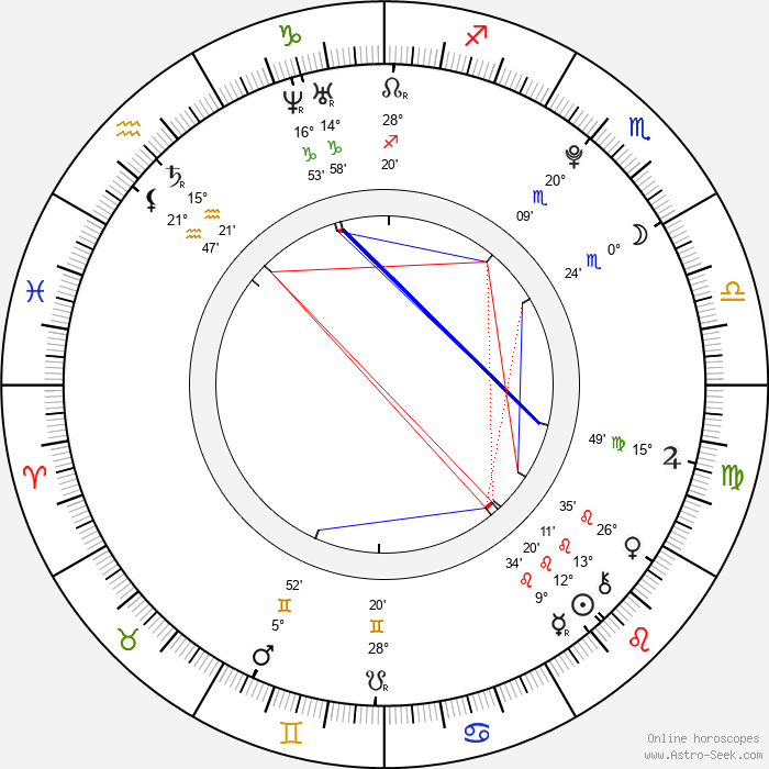 Cole Sprouse - Birth horoscope chart