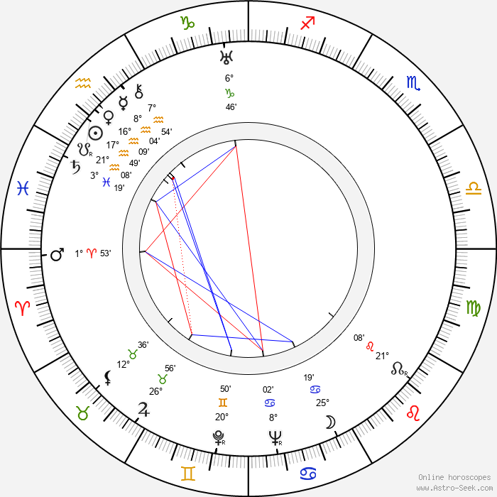 Colette Darfeuil - Birth horoscope chart