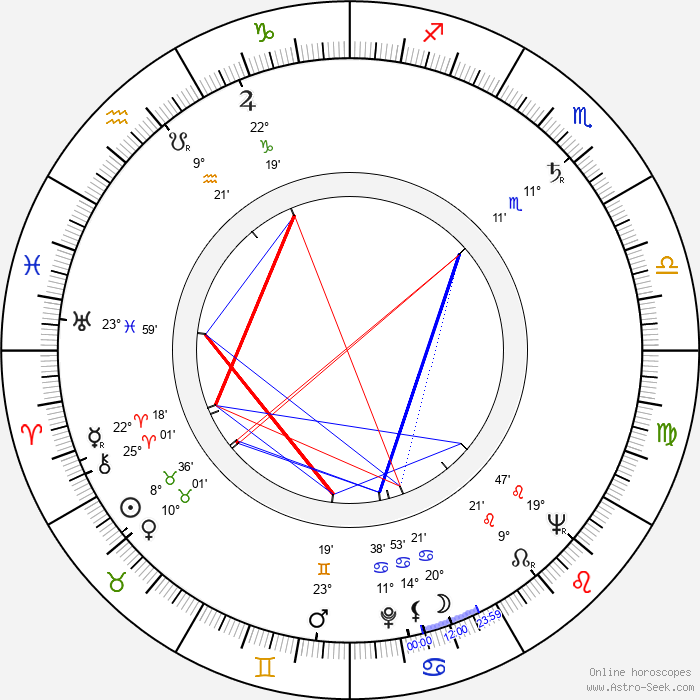 Colette Marchand - Birth horoscope chart