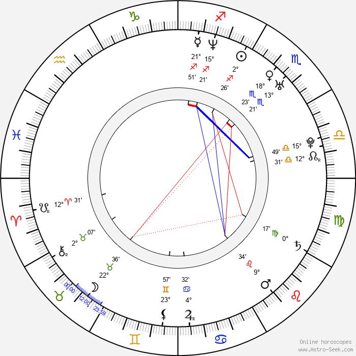 Colin Hanks - Birth horoscope chart
