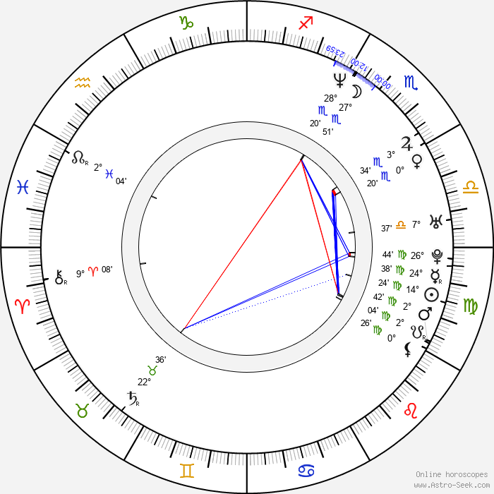 Colin Lawrence - Birth horoscope chart