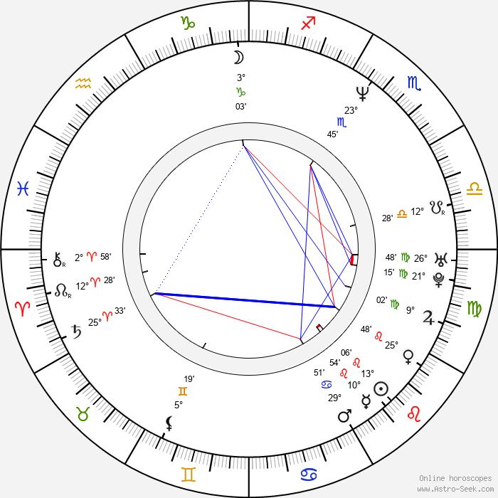 Colin McRae - Birth horoscope chart