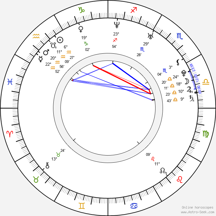 Colin O'Donoghue - Birth horoscope chart