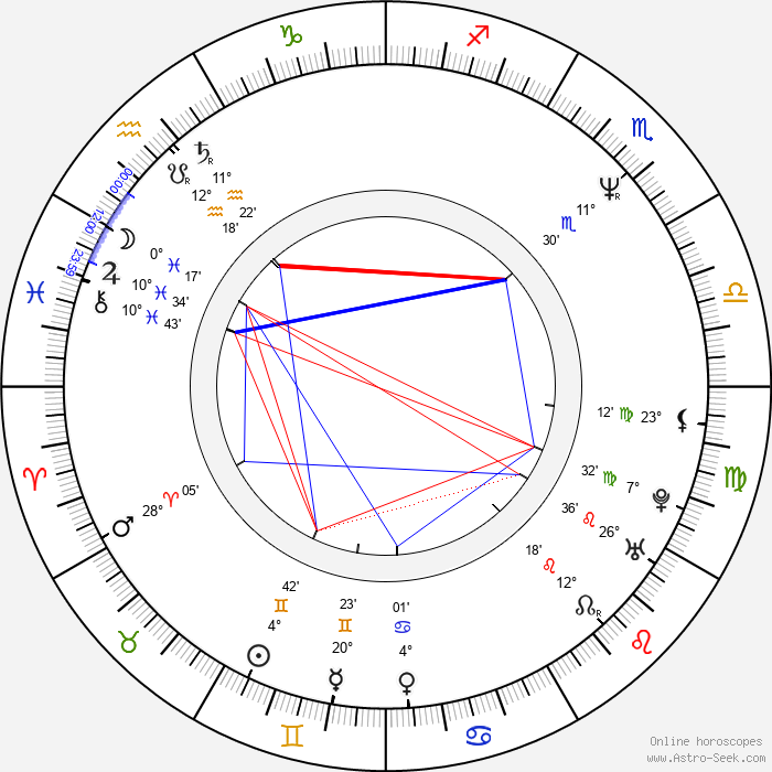 Colin Vearncombe - Birth horoscope chart
