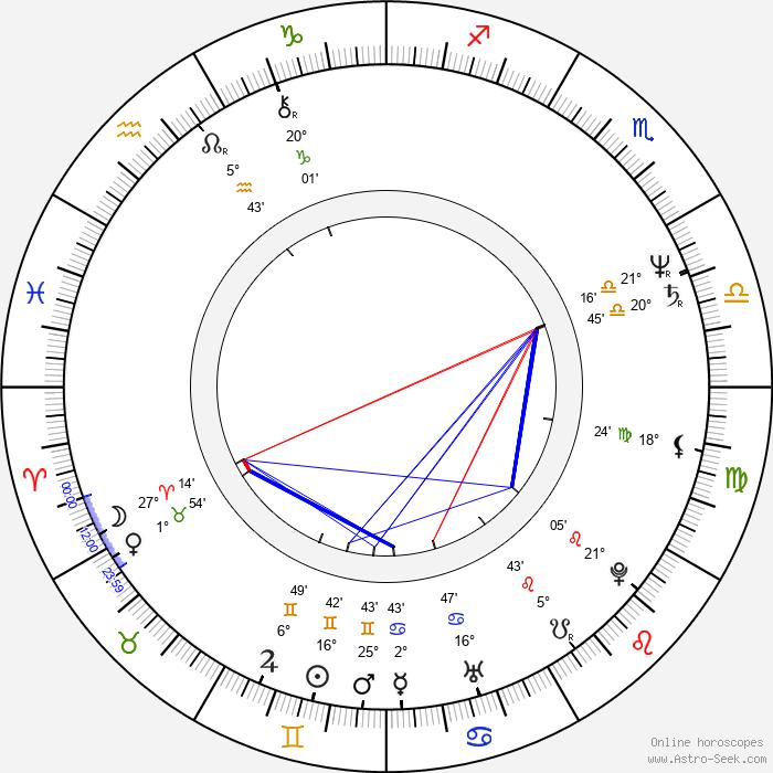 Colleen Camp - Birth horoscope chart