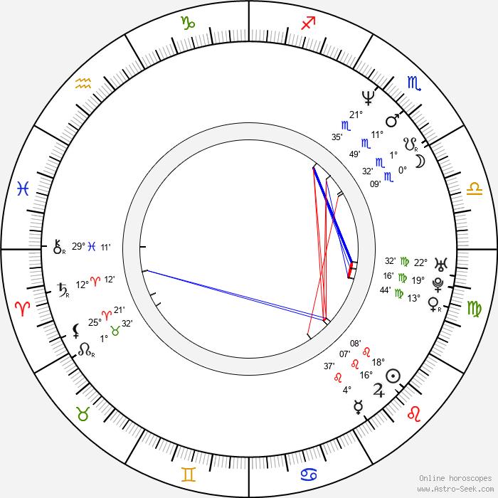 Collin Chou - Birth horoscope chart
