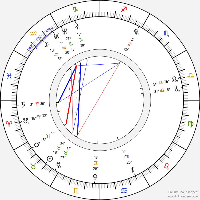 Collins Key - Birth horoscope chart