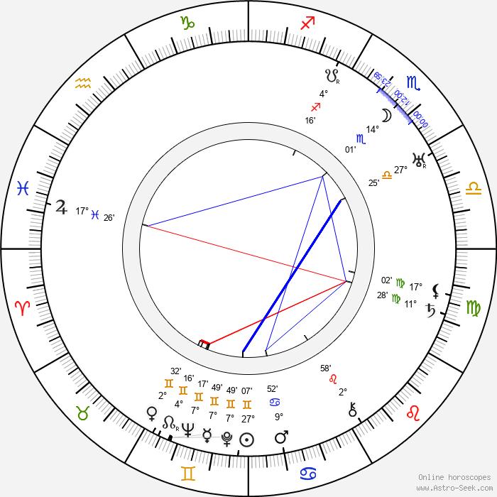 Con Conrad - Birth horoscope chart