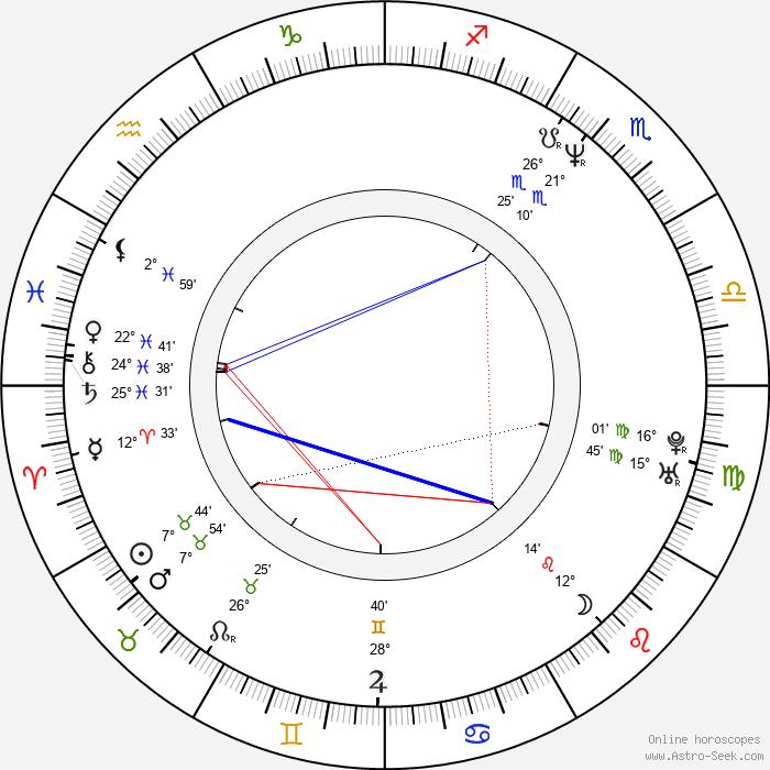 Con Schell - Birth horoscope chart