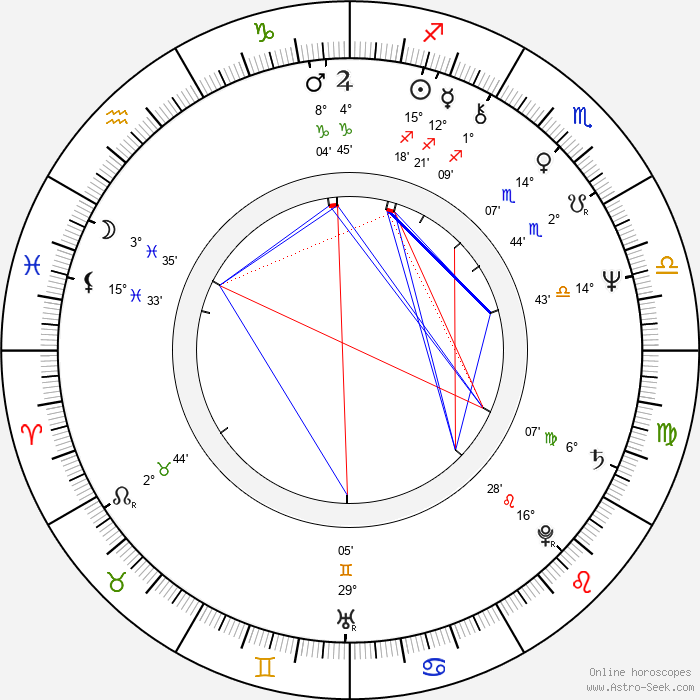 Coney van Manen - Birth horoscope chart
