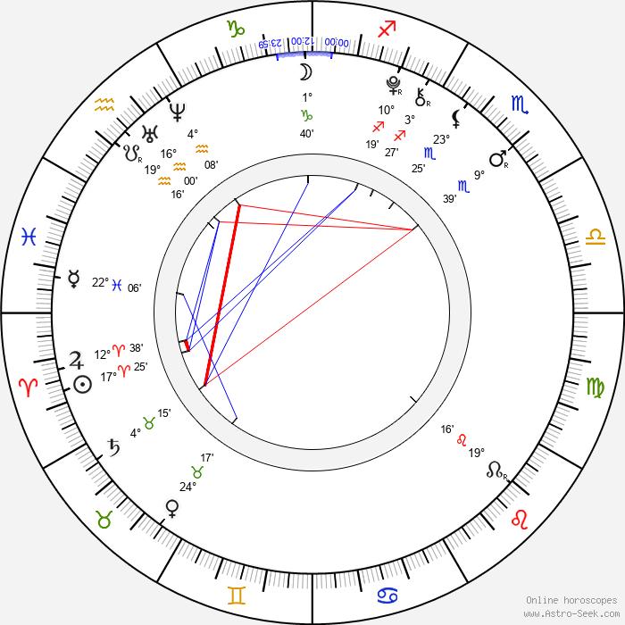 Conner Rayburn - Birth horoscope chart