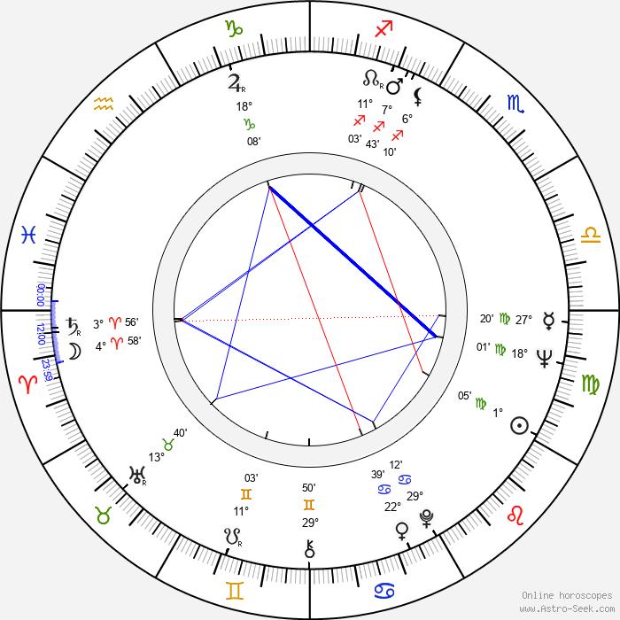 Connie Mason - Birth horoscope chart