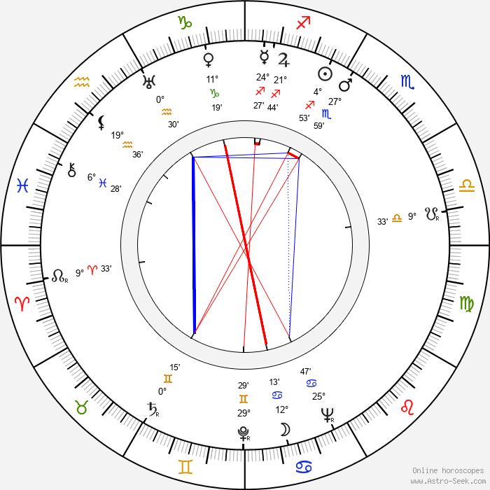 Connie Sawyer - Birth horoscope chart