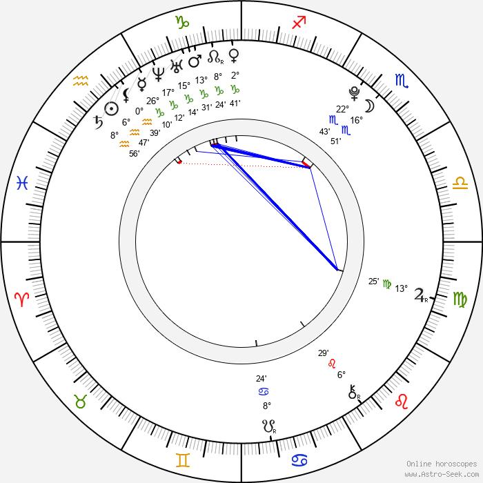 Connor Widdows - Birth horoscope chart