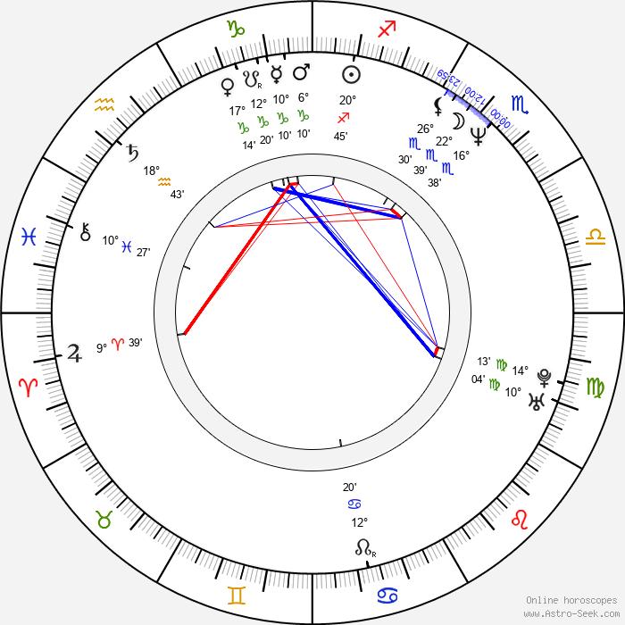 Conny Dachs - Birth horoscope chart