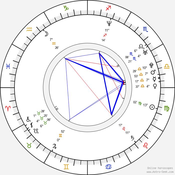 Conor Dubin - Birth horoscope chart