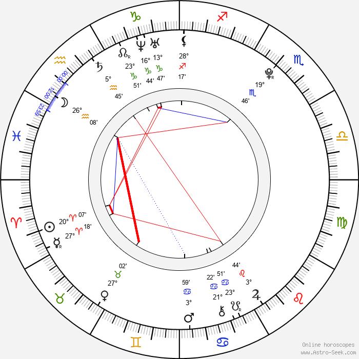 Conor Leslie - Birth horoscope chart